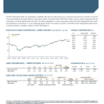 MSCI World ESG Index