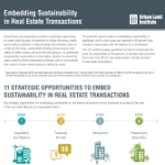 ULI Embedding Sustainability in RE Transactions (Brenna Walraven contributed to development)