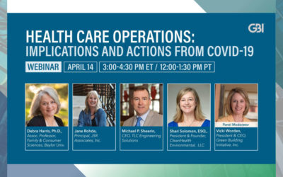 Health Care Operations: Implications & Actions from COVID-19